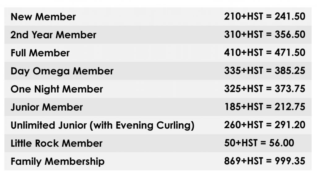 Miramichi Curling Club membership dues for 2019